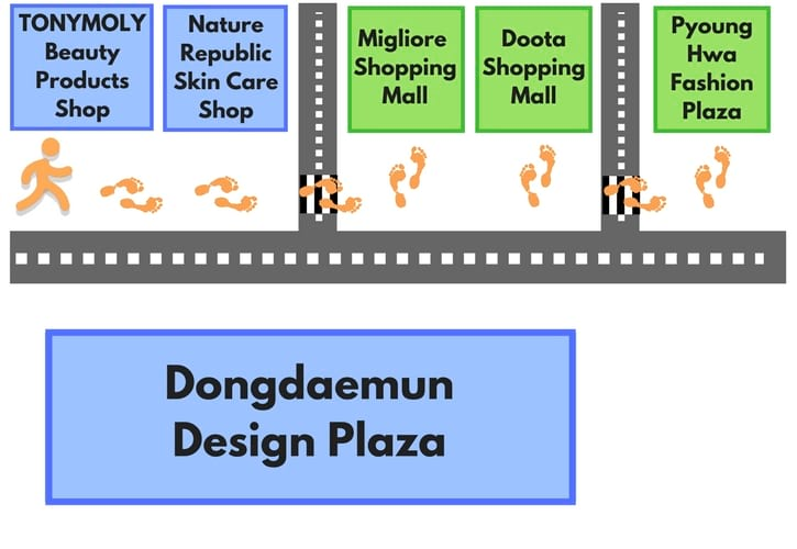 Step 2 Guide to Dongdaemun Shopping Malls from DDP Station