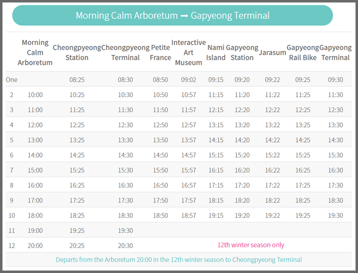Gapyeong City Tour Bus Schedule 2