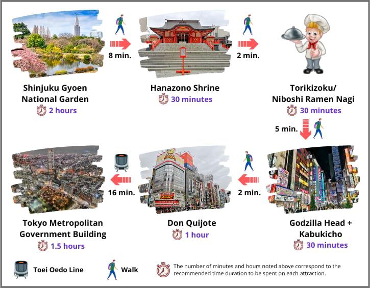 Shinjuku Half Itinerary (Afternoon Session)