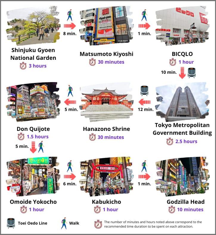 Tokyo Day 1 Itinerary